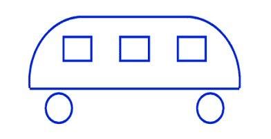 In welche Richtung fährt der Bus?